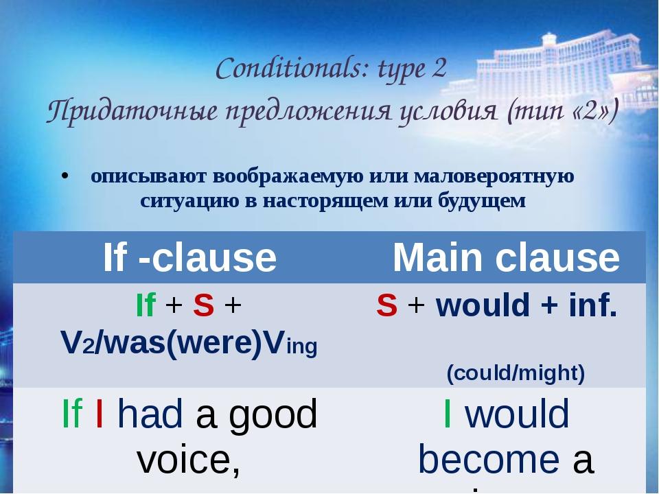 Тест По Условным Предложениям Английского Языка
