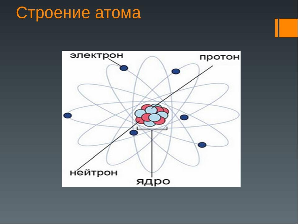 картинки строение атома ядра и электроны когда-то