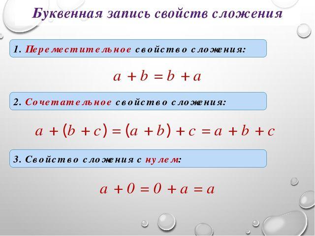 Правило натуральных чисел