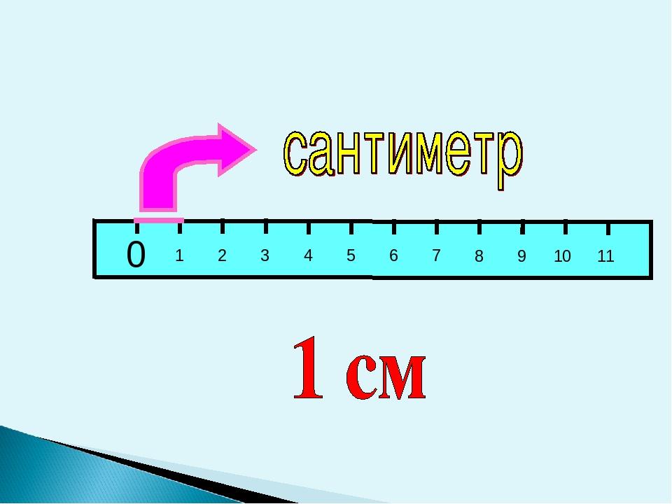 Картинки сантиметр 1 класс, днем