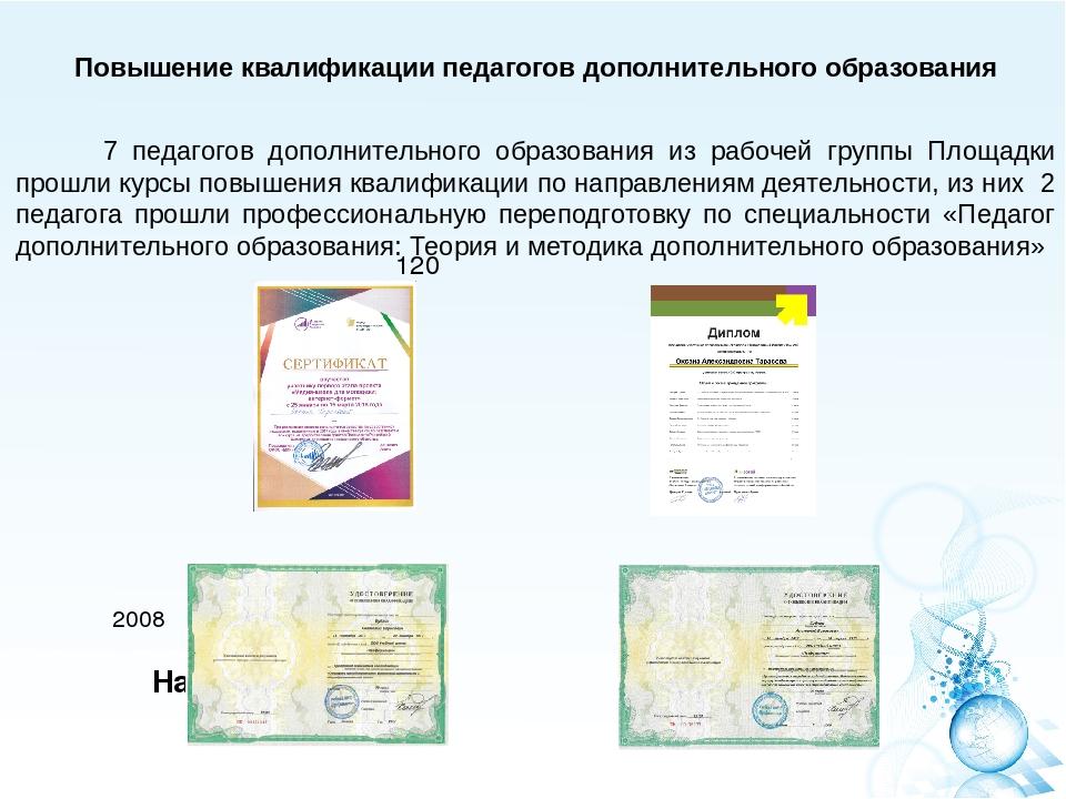 План-график 2008 повышение квалификации обучение, птм