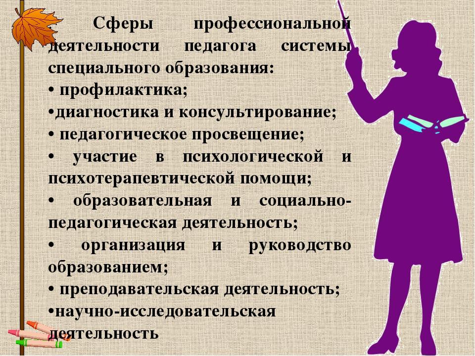 . Сферы профессиональной деятельности педагога системы специального образован...