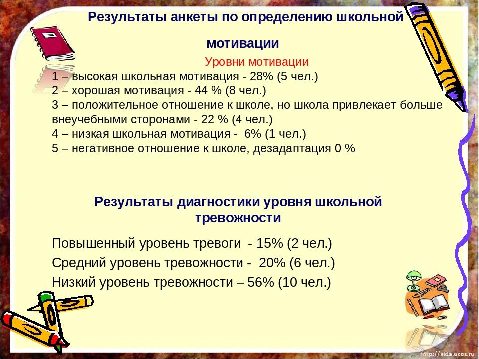 Лусканова Н. | Оценка школьной мотивации учащихся ...