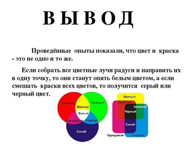 В Ы В О Д  Проведённые опыты показали, что цвет и краска - это не одно и т...