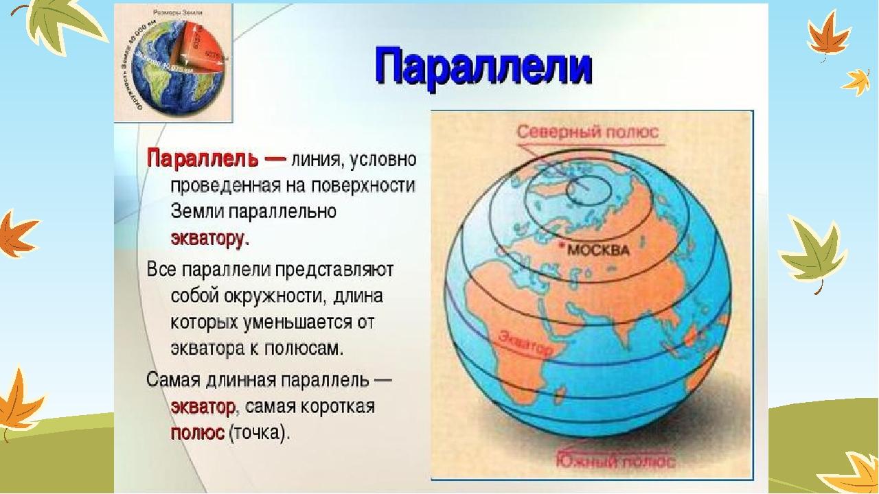 """Презентация на тему """"Изображение Земли на глобусе и картах"""" (5 класс)"""