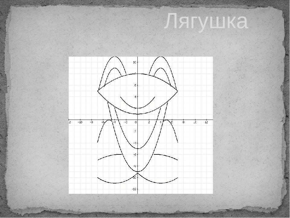графики функций картинки животных приготовить новогоднему