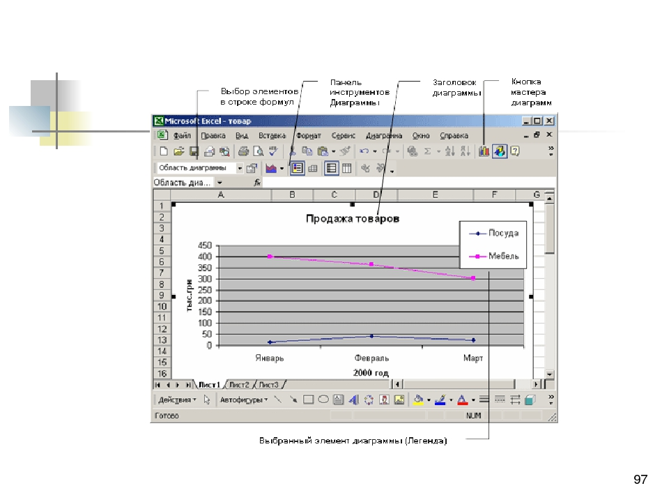 Recovery of MS Excel Content from Temp Files office