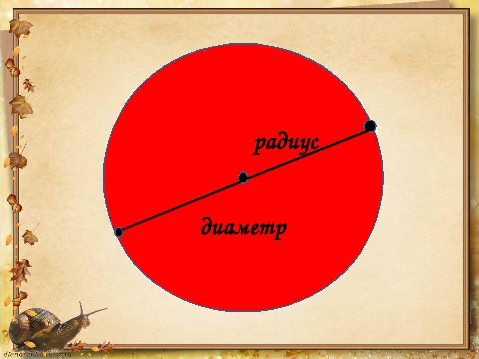 радиус диаметр