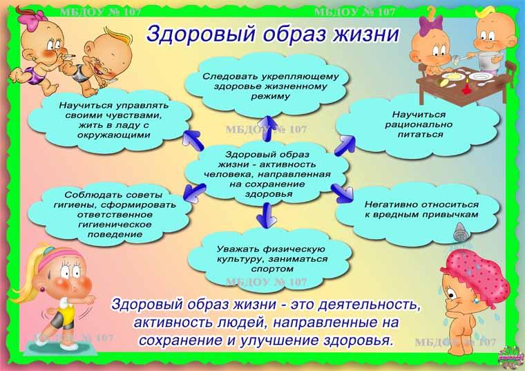 Памятка для родителей Здоровый образ жизни  hello html m3390f90b jpg