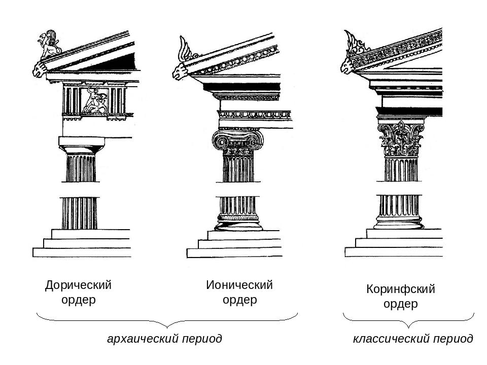 Греческий ордер в архитектуре картинки