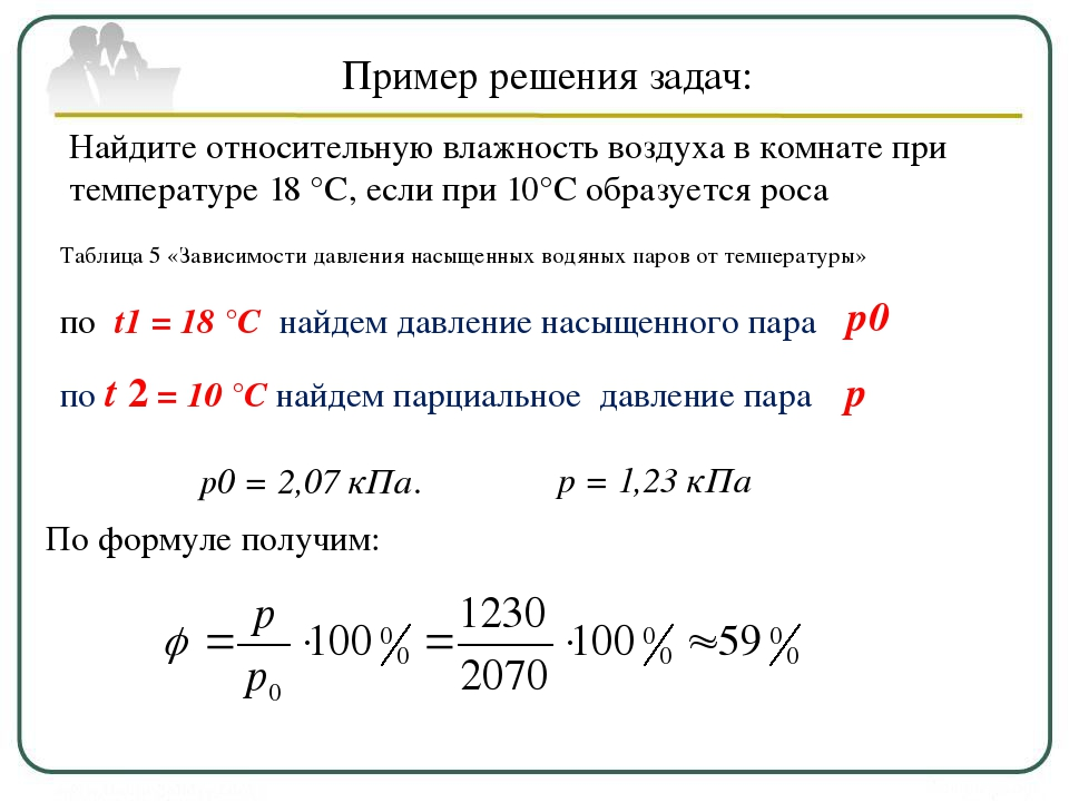 Относительная влажность примеры решения задач решение задачи пиджак дороже брюк