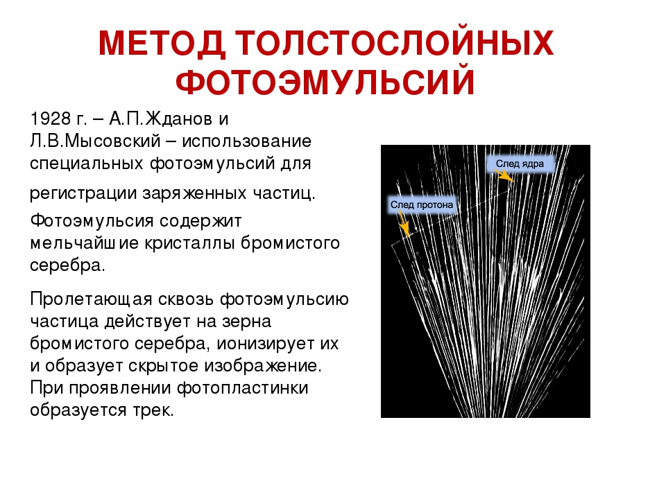 метод фотоэмульсии основан на задают стандарт