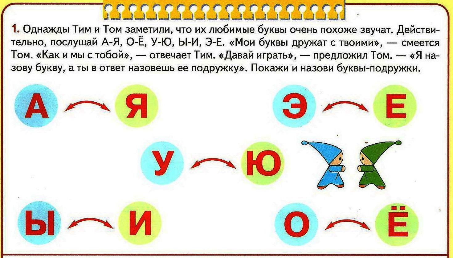 картинка по обучению грамоте звуки речи аденопатия шеи