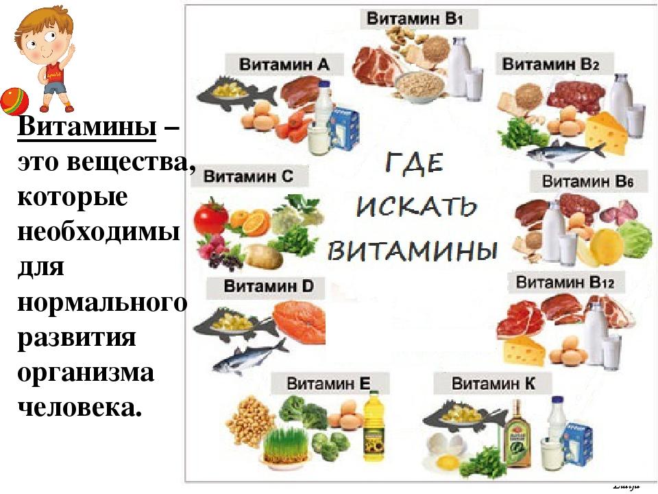 Витамины какие продукты содержатся в них картинки
