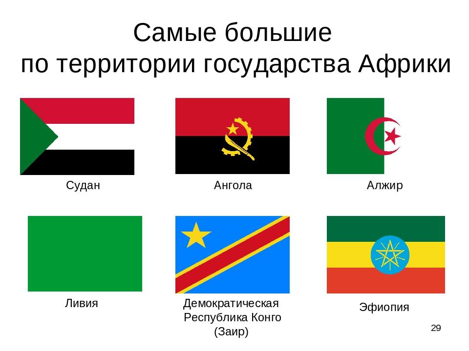 * Самые большие по территории государства Африки Судан Ангола Алжир Ливия Дем...
