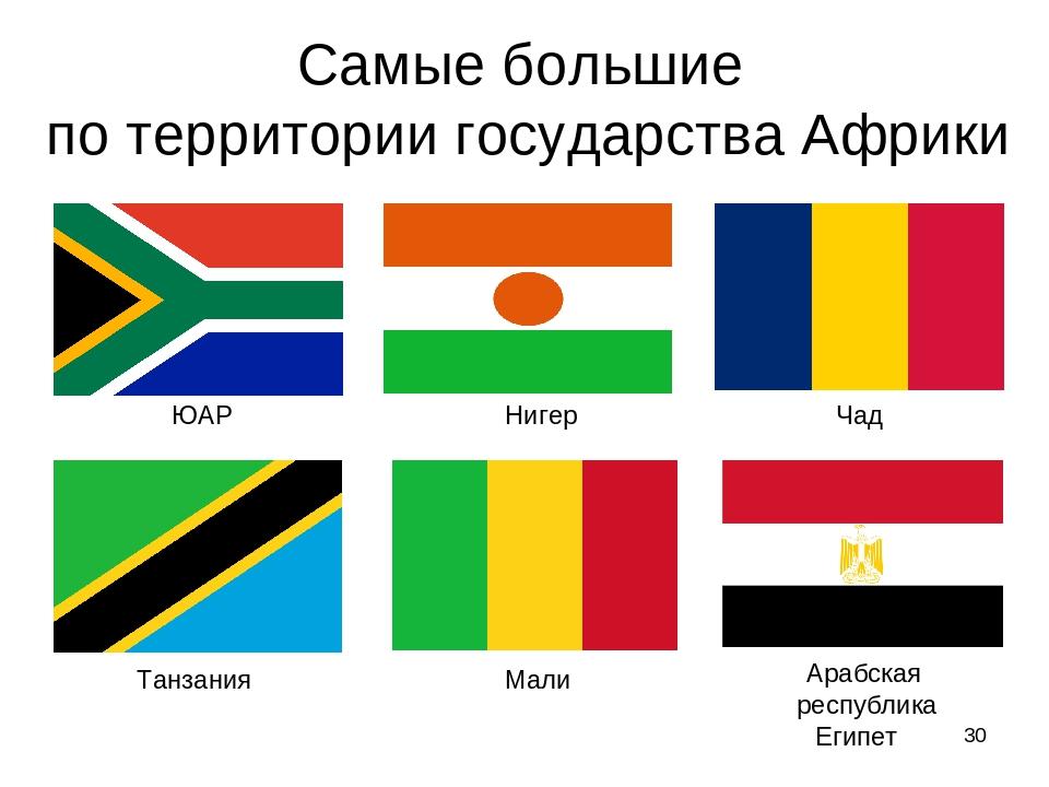 * Самые большие по территории государства Африки ЮАР Нигер Чад Танзания Мали...