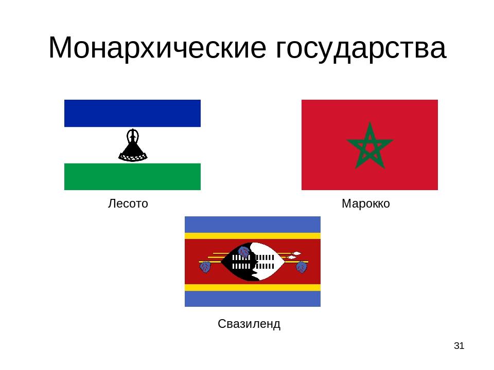 * Монархические государства Лесото Марокко Свазиленд