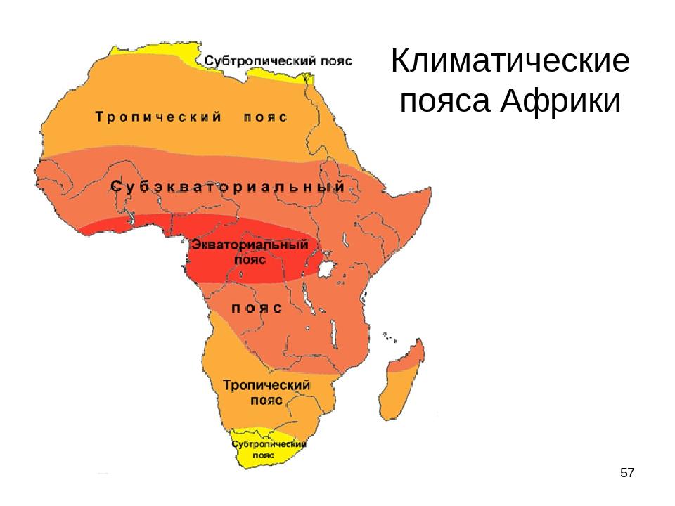 Климатические пояса Африки *