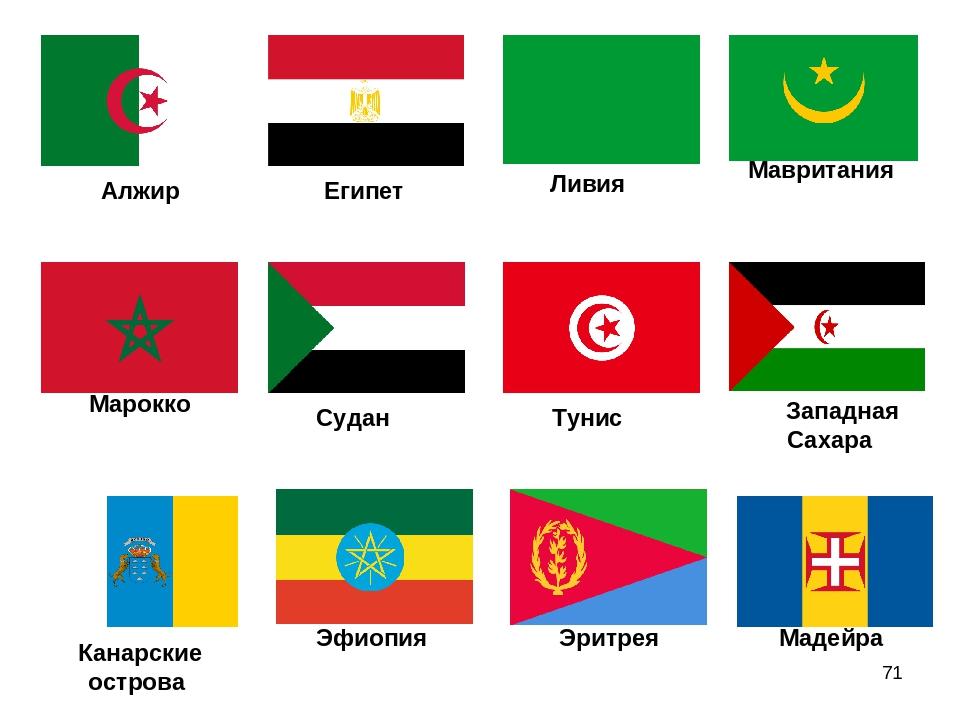 * Алжир Египет Ливия Мавритания Эритрея Эфиопия Канарские острова Марокко Суд...