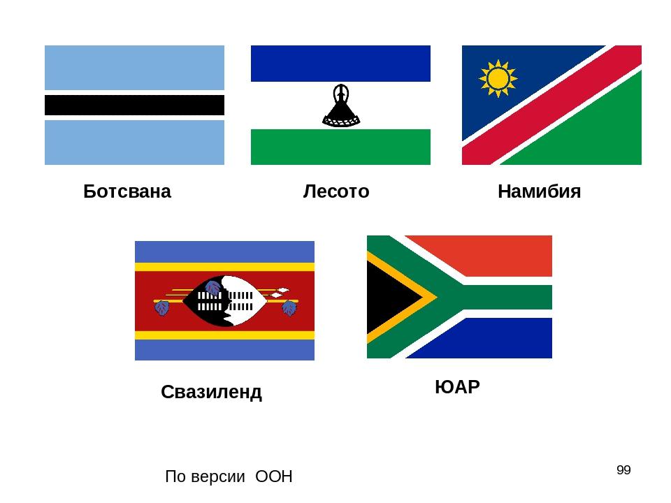 * Ботсвана Лесото ЮАР Свазиленд Намибия По версии ООН