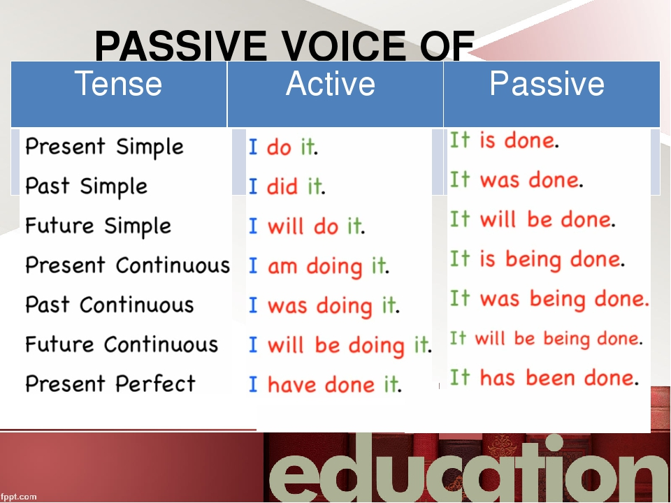 passive to active voices
