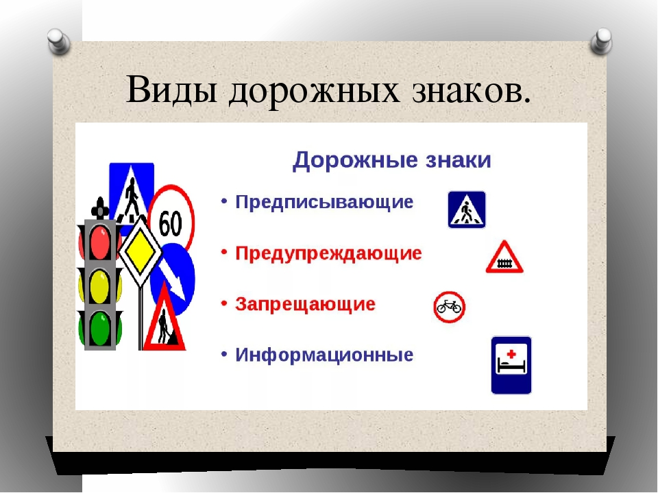 картинка виды дорожных знаков зодиака дело оформлено находится