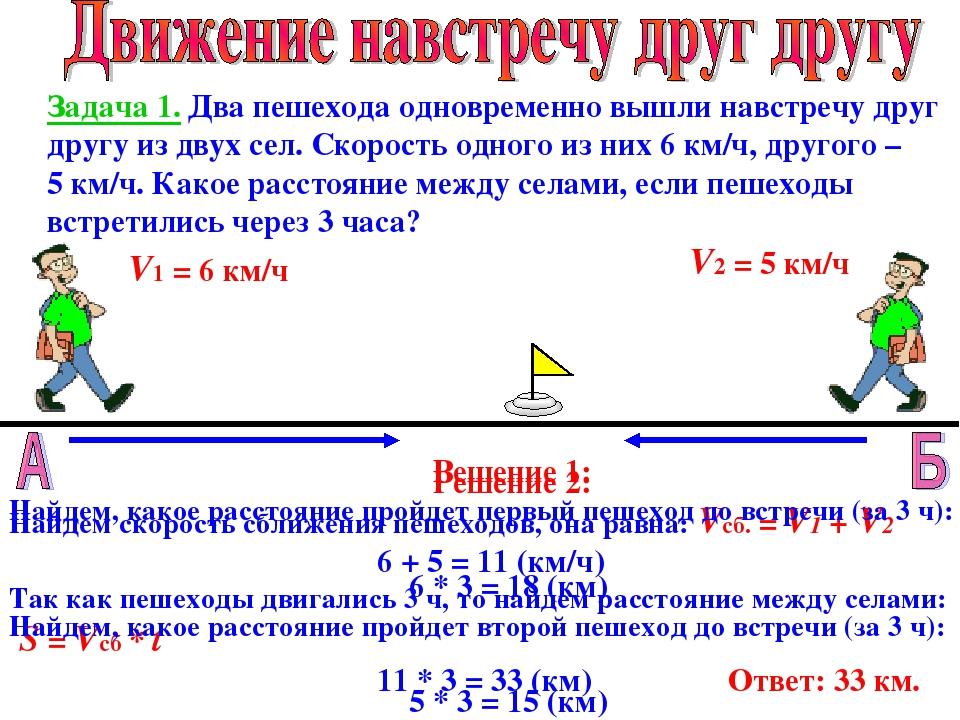 Как решить задачу на навстречу друг другу решение задач киниматики