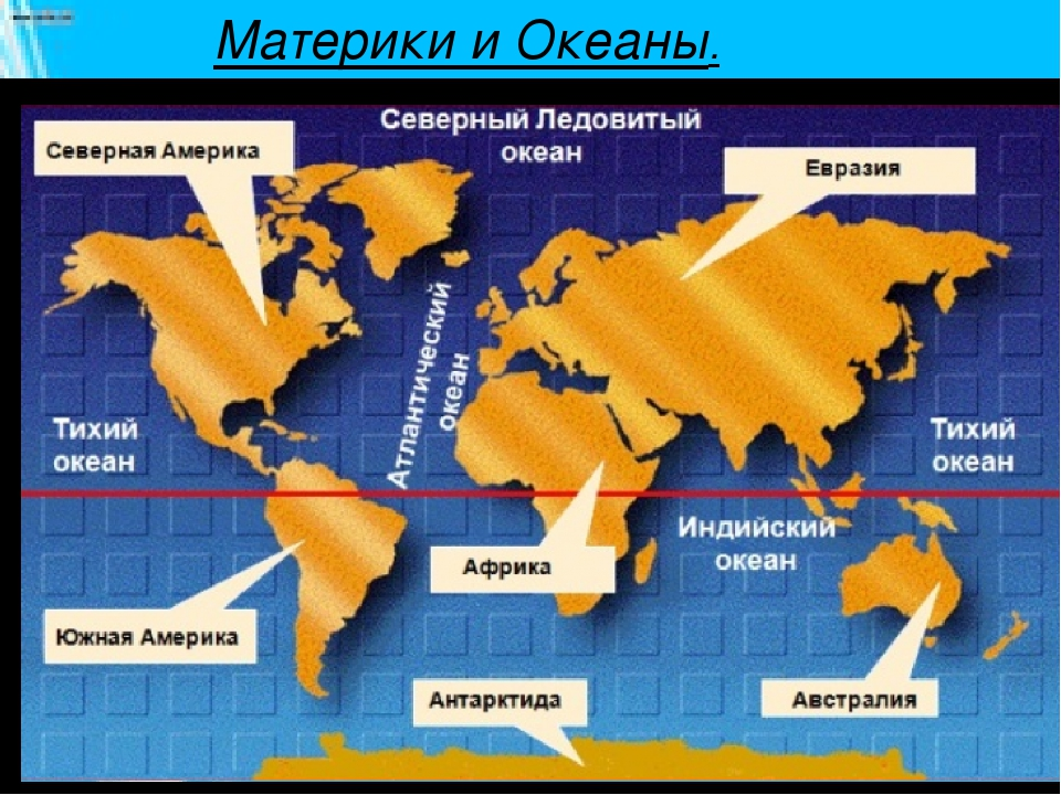 Соедините линиями фотографии и названия материков