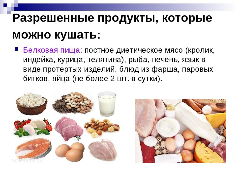 Белковая диета какие продукты
