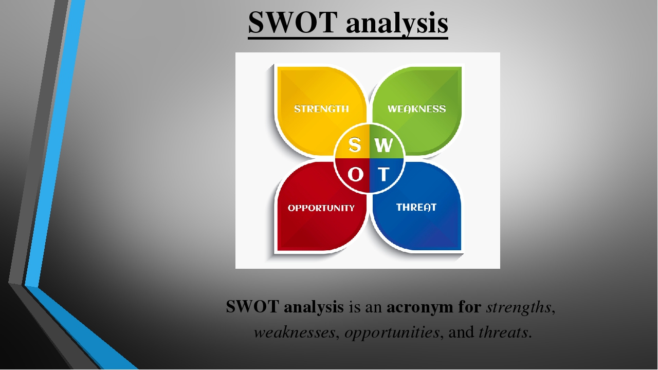 swot analysis shows strengths