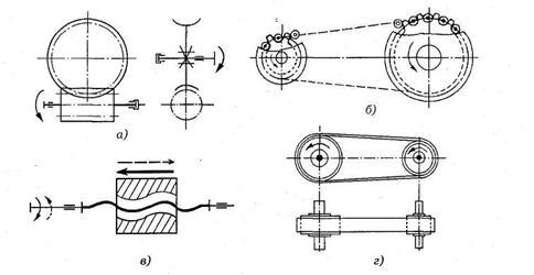 это определить основные размеры цилиндрической фрикционной передачи привода транспортёра Метки вто второй