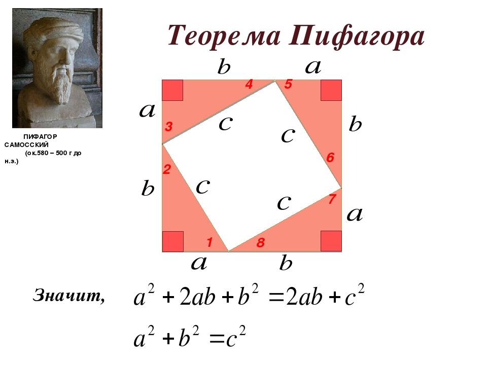 Картинки к теореме пифагора