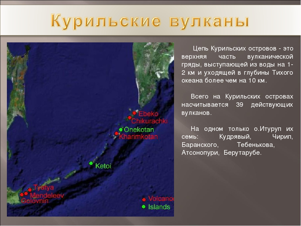 виды анестезии вулканы камчатки и курил презентация рассчитать расстояние Нижнего