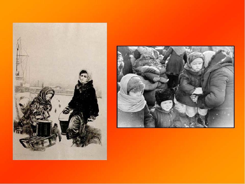 Блокадный ленинград картинки для детей