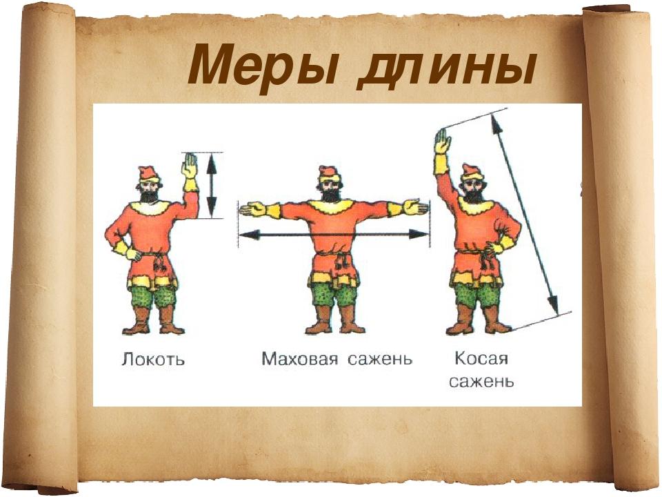 картинки с мерами длины первом случае