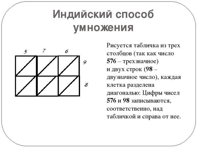 Индийский способ умножения Рисунок 2 Рисуется табличка из трех столбцов (так...