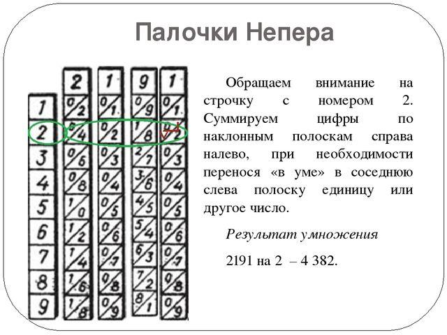 Палочки Непера Обращаем внимание на строчку с номером 2. Суммируем цифры по...