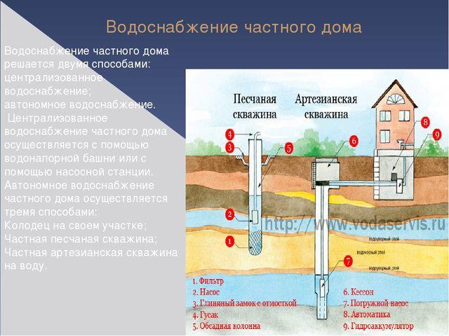 Водоснабжение частного дома Водоснабжение частного дома решается двумя способ...