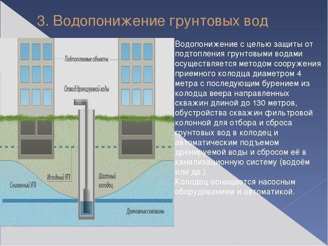 3. Водопонижение грунтовых вод Водопонижение с целью защиты от подтопления гр...