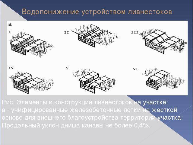 Водопонижение устройством ливнестоков Рис. Элементы и конструкции ливнестоков...