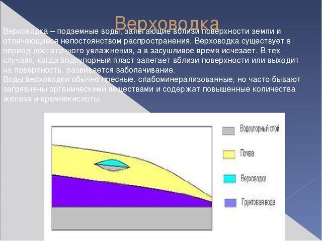 Верховодка Верховодка – подземные воды, залегающие вблизи поверхности земли и...