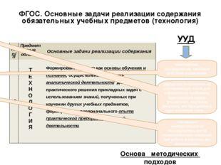 ФГОС. Основные задачи реализации содержания обязательных учебных предметов (т