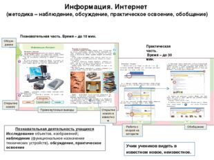 Информация. Интернет (методика – наблюдение, обсуждение, практическое освоени