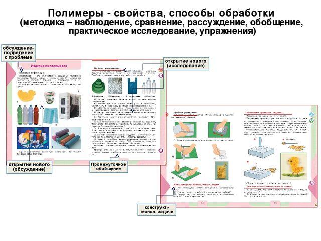 Полимеры - свойства, способы обработки (методика – наблюдение, сравнение, рас...