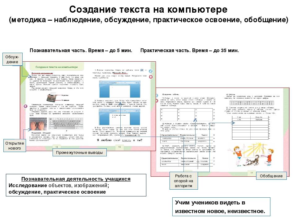 Создание текста на компьютере (методика – наблюдение, обсуждение, практическо...