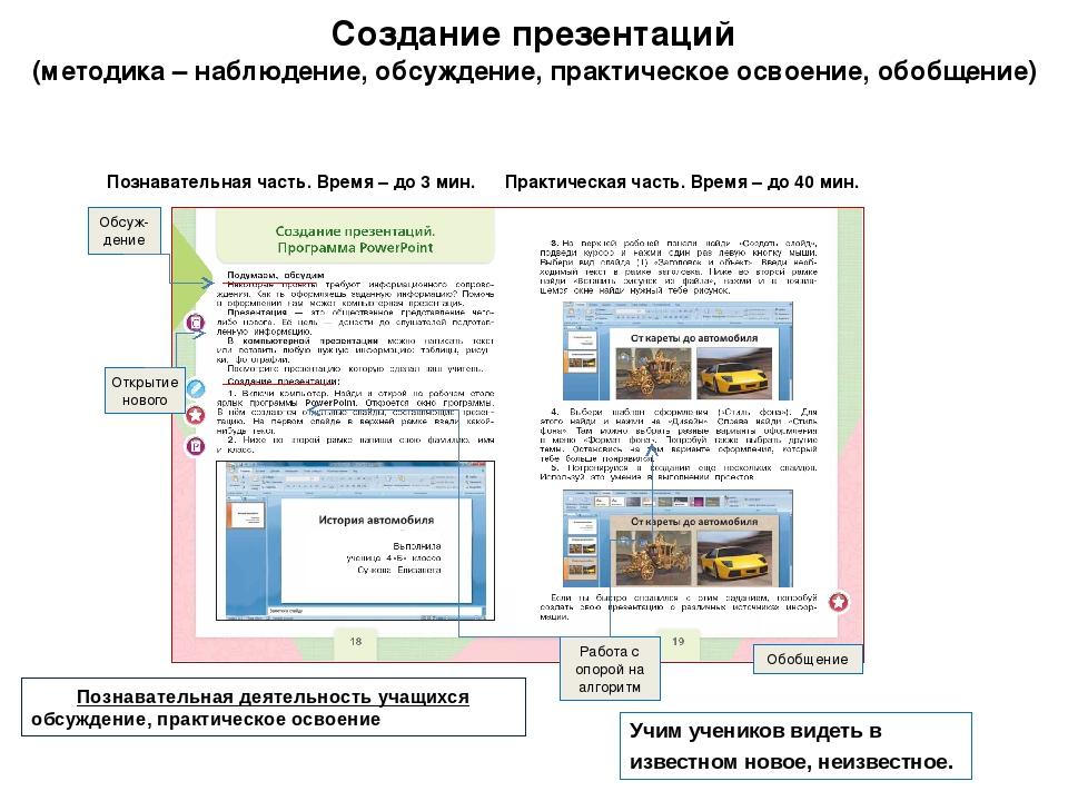 Создание презентаций (методика – наблюдение, обсуждение, практическое освоени...