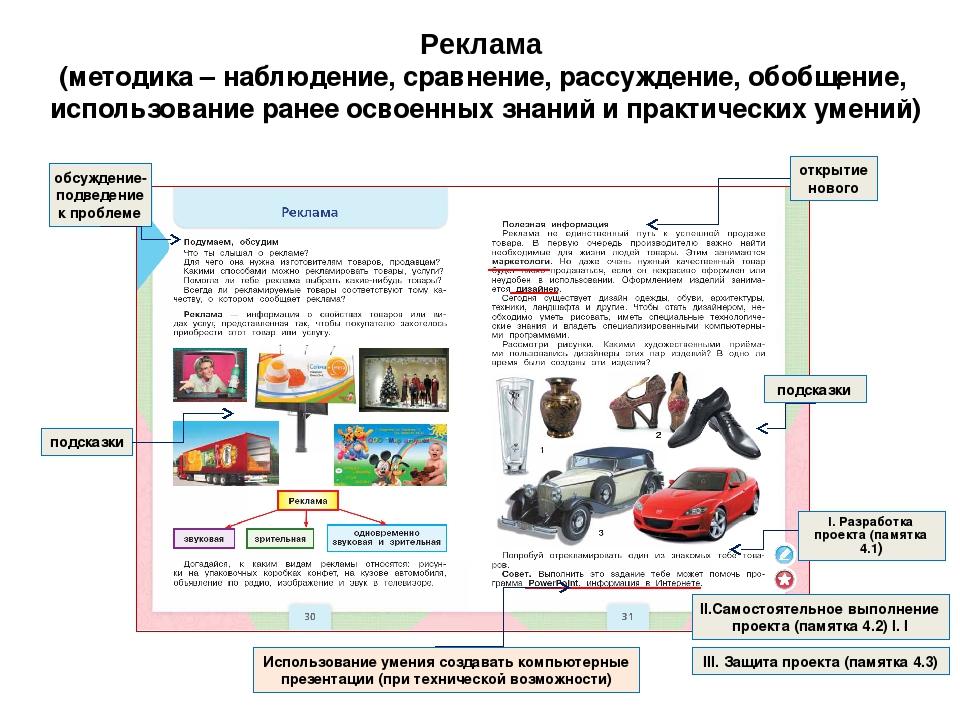 Реклама (методика – наблюдение, сравнение, рассуждение, обобщение, использова...