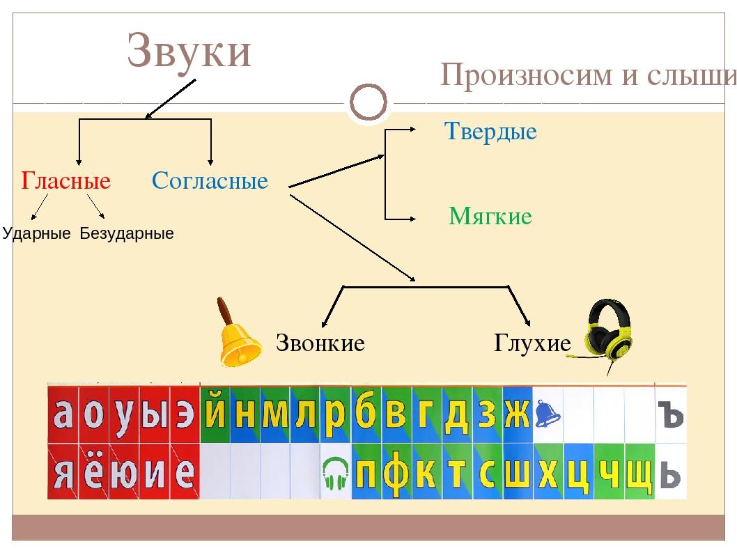 Школа bronnitsy-montaz.ru для тех, кто хочет учиться эффективно.