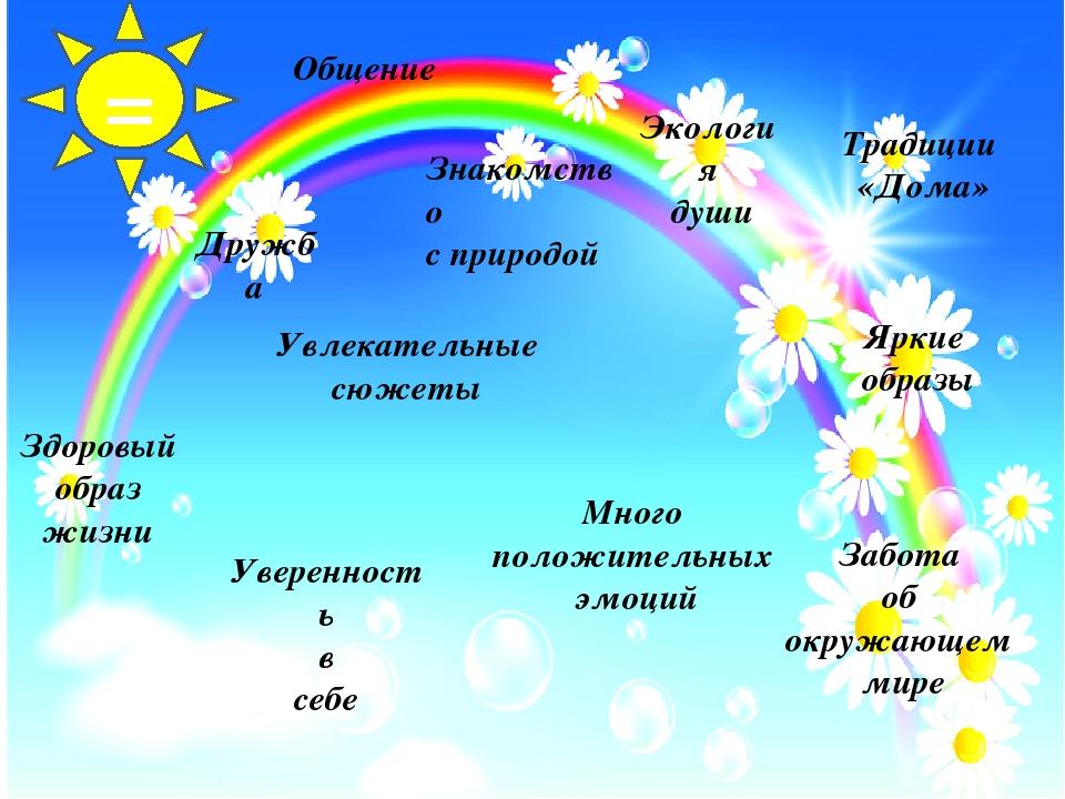 Здоровый образ жизни Экология души Дружба Яркие образы Забота об окружающем м...