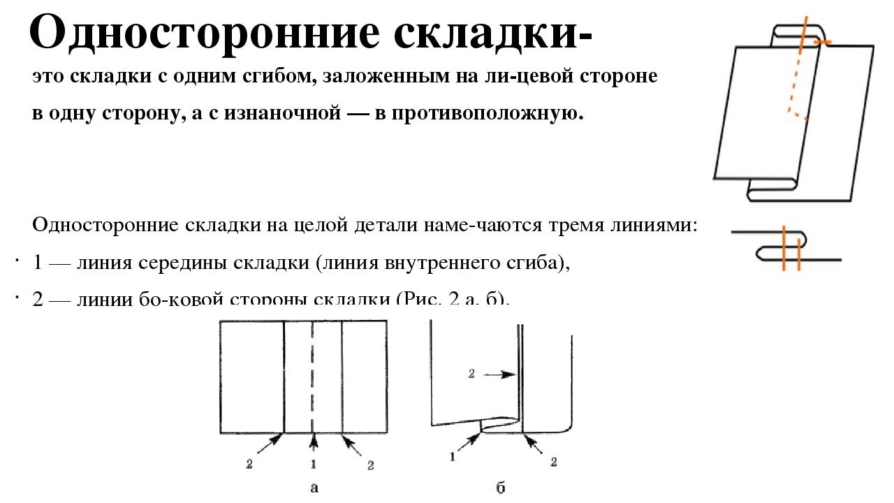 технология обработки односторонней складки картинка форму украинские экипажи